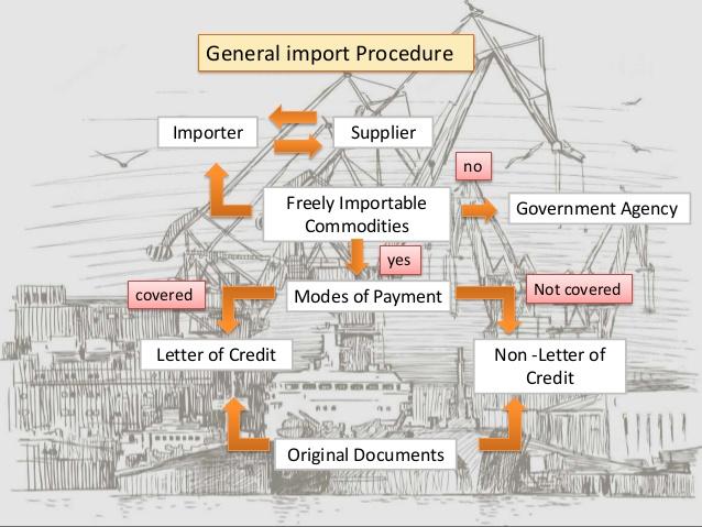 Freight forwarder business plan