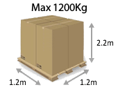 Full Pallet Size – 1200 Kg (1.2m x1.2m x 0.6m) at Pallet2Ship
