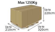 Oversized Pallet – 1250 Kg (up to 2.1m x3.2m x 2.2m) at Pallet2Ship