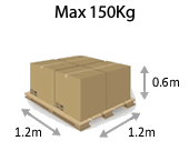 Mini Pallet Size - 150 Kg (1.2m x1.2m x 0.6m) at Pallet2Ship